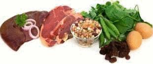 Aliments riches en fer tout pratique - Aliments les plus riches en fer ...