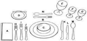 Les bonnes mani res table tout pratique - Les bonnes manieres a table en france ...