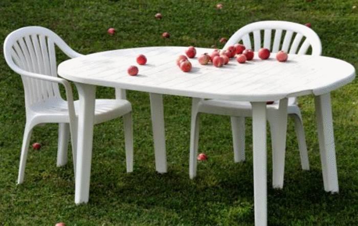 comment nettoyer meuble jardin plastique