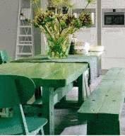 peindre des meubles tout pratique. Black Bedroom Furniture Sets. Home Design Ideas